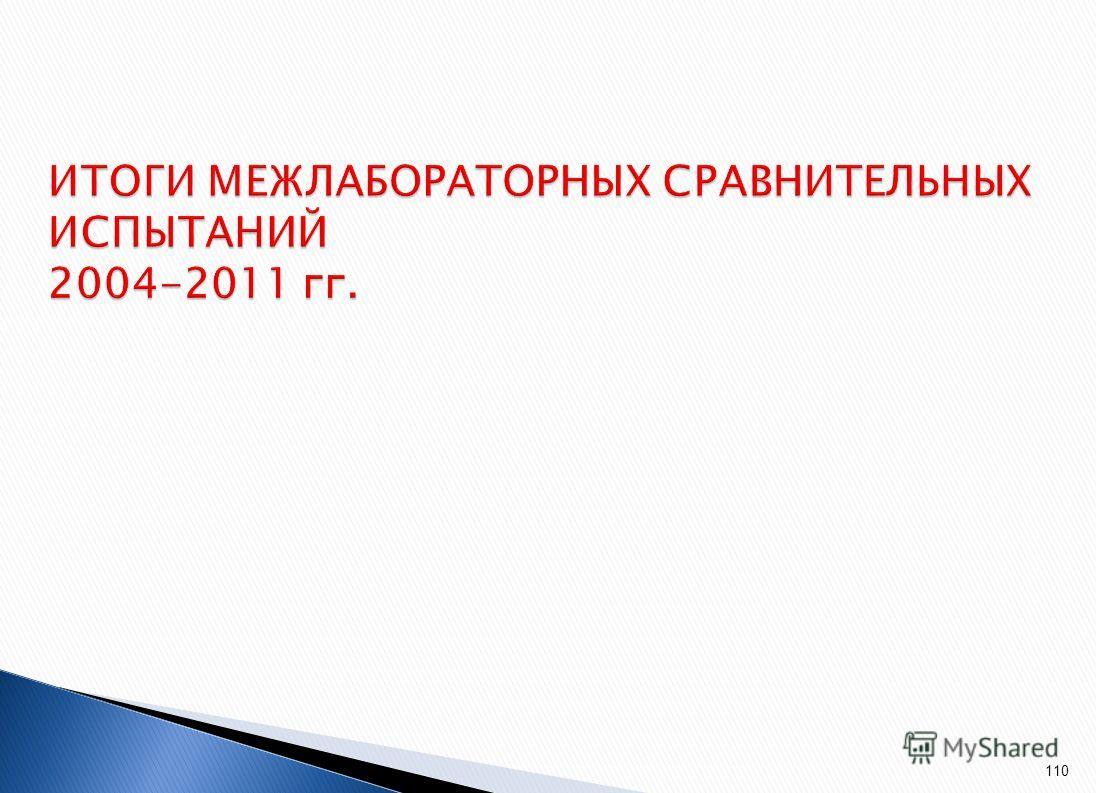 БЛАГОДАРЮ ЗА ВНИМАНИЕ 109