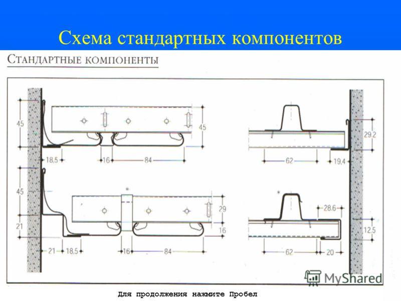 Максимальный шаг крепления, размеры и вес системы Для продолжения нажмите Пробел