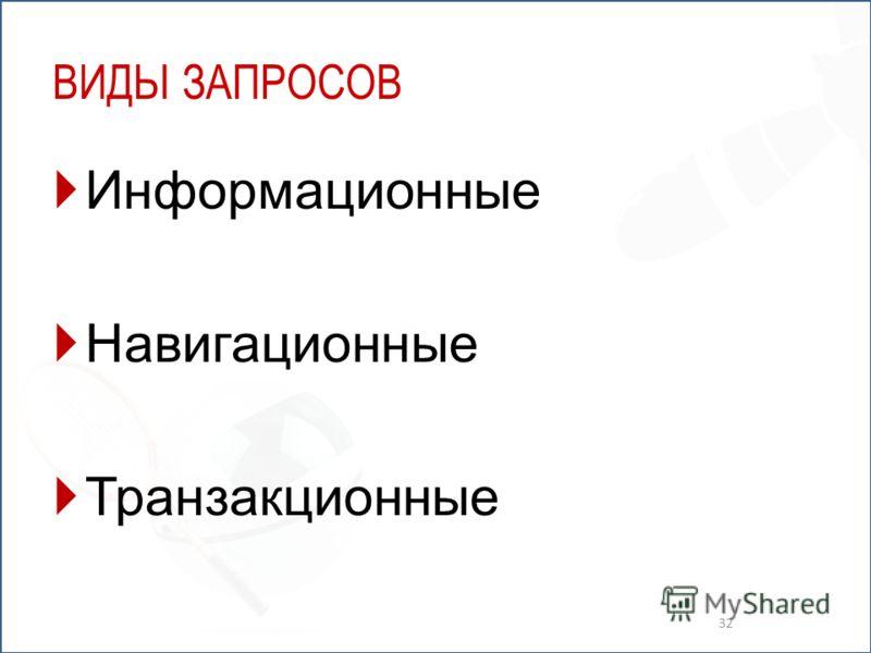 ВИДЫ ЗАПРОСОВ Информационные Навигационные Транзакционные 32