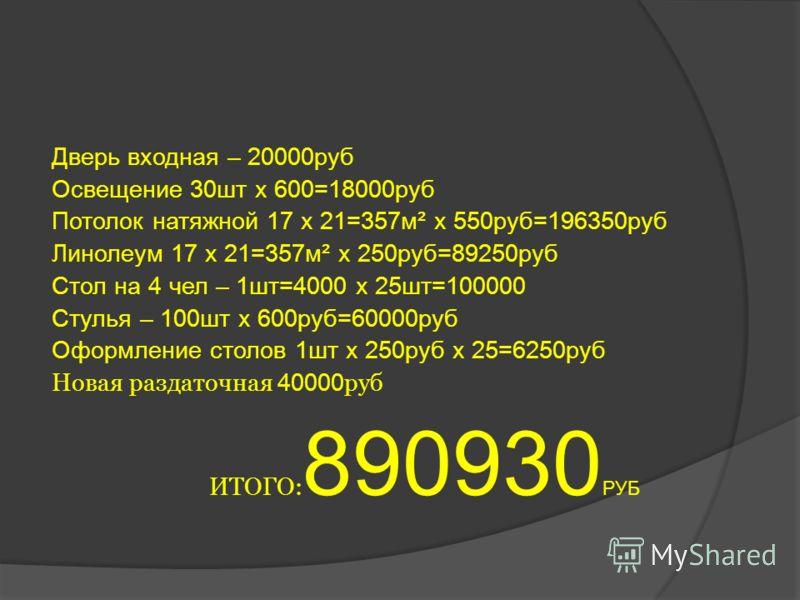 Дверь входная – 20000руб Освещение 30шт х 600=18000руб Потолок натяжной 17 х 21=357м² х 550руб=196350руб Линолеум 17 х 21=357м² х 250руб=89250руб Стол на 4 чел – 1шт=4000 х 25шт=100000 Стулья – 100шт х 600руб=60000руб Оформление столов 1шт х 250руб х