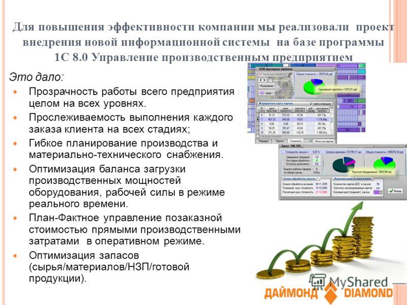мы Для повышения эффективности компании мы реализовали проект внедрения новой информационной системы на базе программы 1С 8.0 Управление производственным предприятием Это дало: Прозрачность работы всего предприятия в целом на всех уровнях. Прослежива