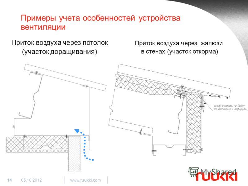 14 www.ruukki.com 29.08.2012 Примеры учета особенностей устройства вентиляции Приток воздуха через потолок (участок доращивания) Приток воздуха через жалюзи в стенах (участок откорма)
