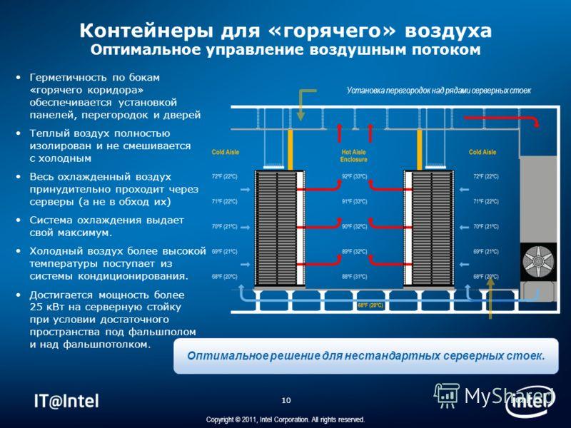 10 Copyright © 2011, Intel Corporation. All rights reserved. Контейнеры для «горячего» воздуха Оптимальное управление воздушным потоком Герметичность по бокам «горячего коридора» обеспечивается установкой панелей, перегородок и дверей Теплый воздух п