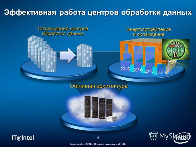 5 Корпораци Intel © 2010 г. Все права защищены. Intel Public Эффективная работа центров обработки данных Оптимизация центров обработки данных Облачная архитектура Энергопотребление и охлаждение 20,3° С 20° С