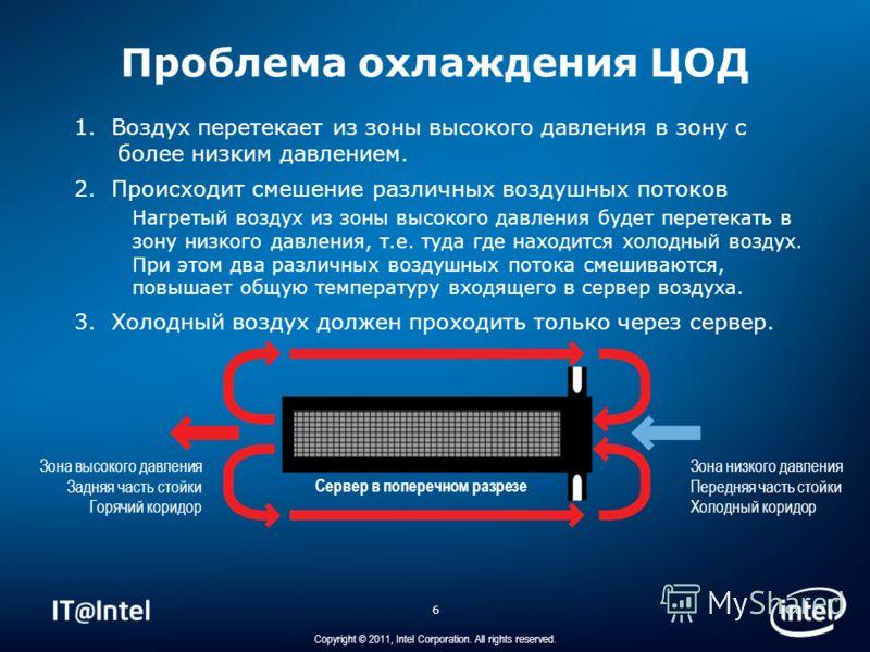 6 Copyright © 2011, Intel Corporation. All rights reserved. Проблема охлаждения ЦОД 1. Воздух перетекает из зоны высокого давления в зону с более низким давлением. 2. Происходит смешение различных воздушных потоков Нагретый воздух из зоны высокого да