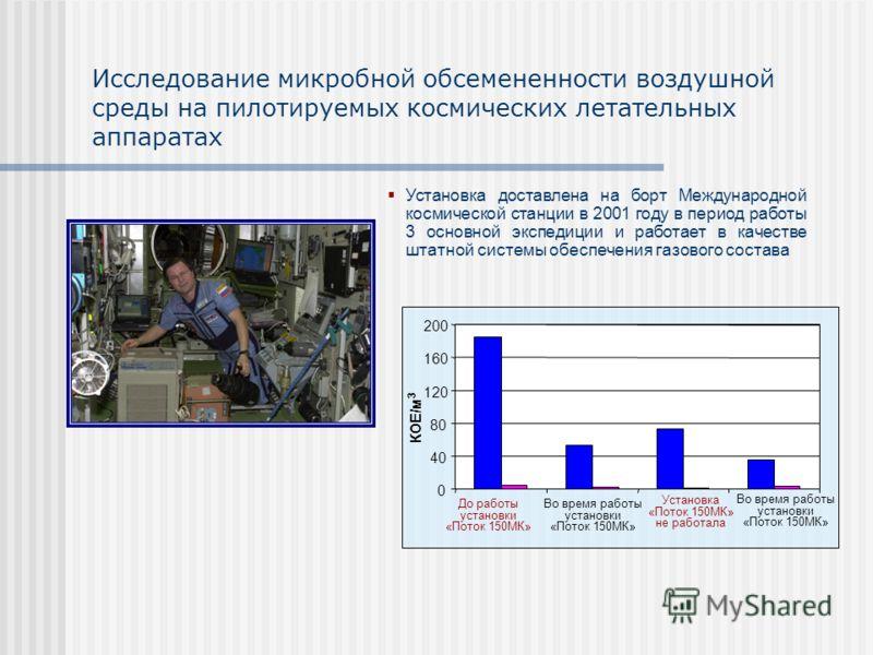 Исследование микробной обсемененности воздушной среды на пилотируемых космических летательных аппаратах §Установка доставлена на борт Международной космической станции в 2001 году в период работы 3 основной экспедиции и работает в качестве штатной си