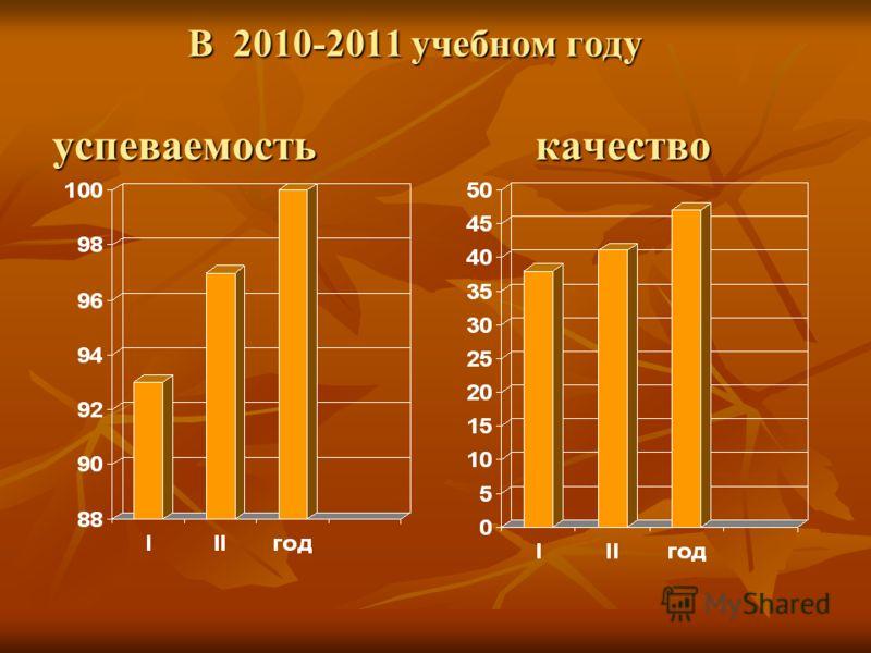 В 2010-2011 учебном году успеваемость качество В 2010-2011 учебном году успеваемость качество