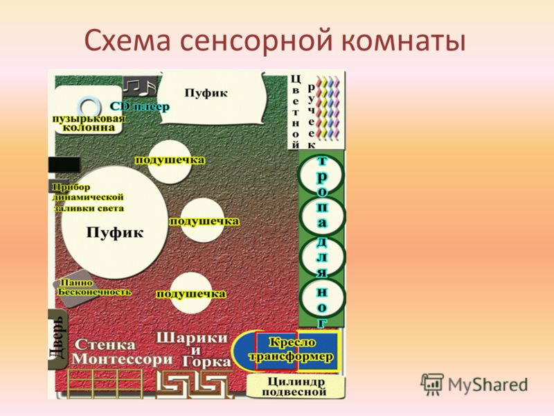 Схема сенсорной комнаты