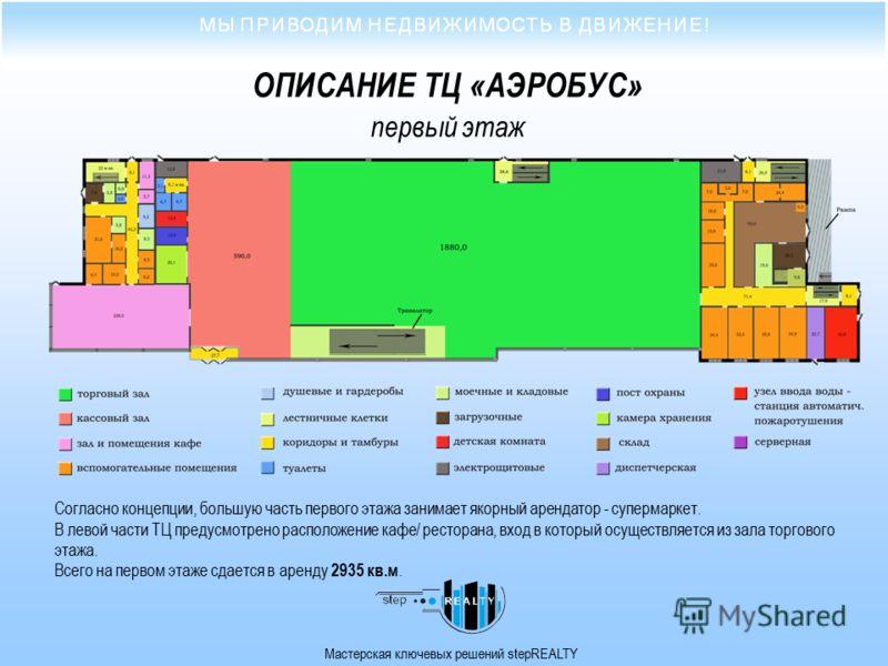 ТЦ «АЭРОБУС» первый этаж