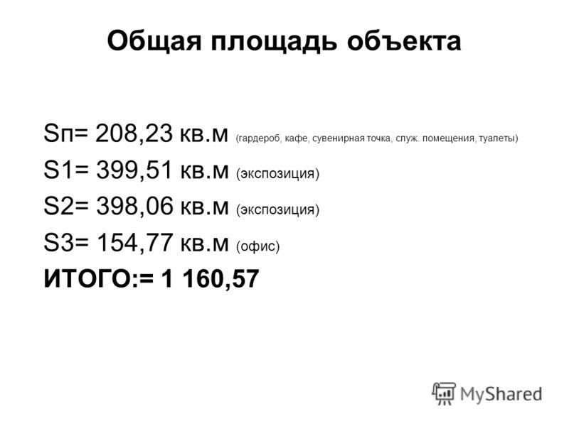 Общая площадь объекта Sп= 208,23 кв.м (гардероб, кафе, сувенирная точка, служ. помещения, туалеты) S1= 399,51 кв.м (экспозиция) S2= 398,06 кв.м (экспозиция) S3= 154,77 кв.м (офис) ИТОГО:= 1 160,57