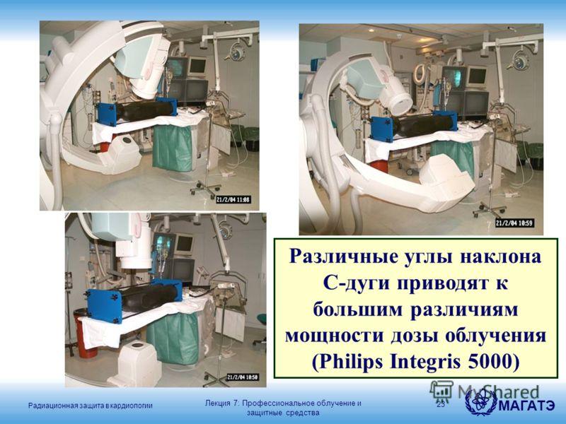 Радиационная защита в кардиологии МАГАТЭ 23 Различные углы наклона C-дуги приводят к большим различиям мощности дозы облучения (Philips Integris 5000) Лекция 7: Профессиональное облучение и защитные средства