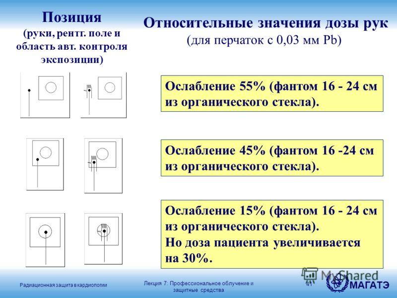 Радиационная защита в кардиологии МАГАТЭ 41 Ослабление 55% (фантом 16 - 24 см из органического стекла). Ослабление 45% (фантом 16 -24 см из органического стекла). Ослабление 15% (фантом 16 - 24 см из органического стекла). Но доза пациента увеличивае