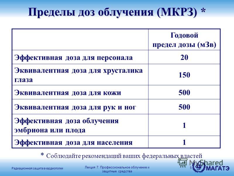 Радиационная защита в кардиологии МАГАТЭ * Соблюдайте рекомендаций ваших федеральных властей 5 Пределы доз облучения (МКРЗ) * Годовой предел дозы (мЗв) Эффективная доза для персонала20 Эквивалентная доза для хрусталика глаза 150 Эквивалентная доза дл