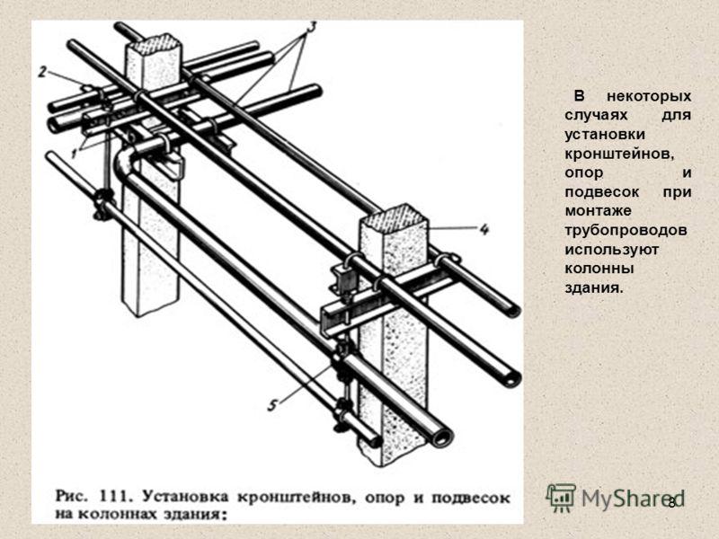 МТ8 В некоторых случаях для установки кронштейнов, опор и подвесок при монтаже трубопроводов используют колонны здания.