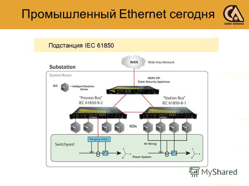 Промышленный Ethernet сегодня Подстанция IEC 61850
