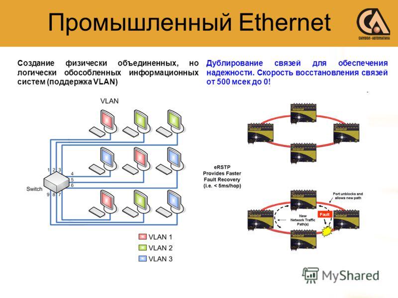 Промышленный Ethernet Создание физически объединенных, но логически обособленных информационных систем (поддержка VLAN) Дублирование связей для обеспечения надежности. Скорость восстановления связей от 500 мсек до 0!