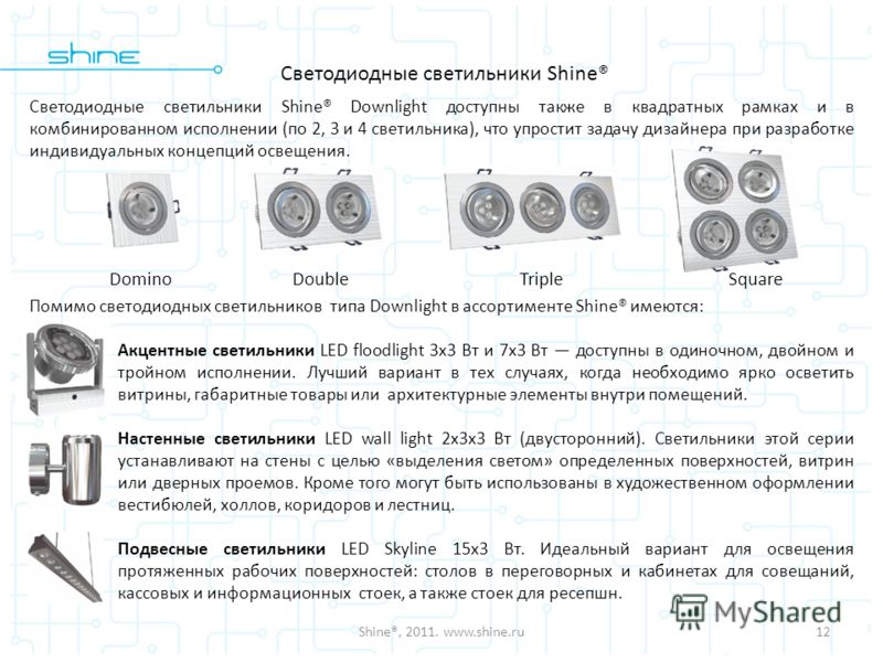 Shine®, 2011. www.shine.ru12 Светодиодные светильники Shine® Светодиодные светильники Shine® Downlight доступны также в квадратных рамках и в комбинированном исполнении (по 2, 3 и 4 светильника), что упростит задачу дизайнера при разработке индивидуа