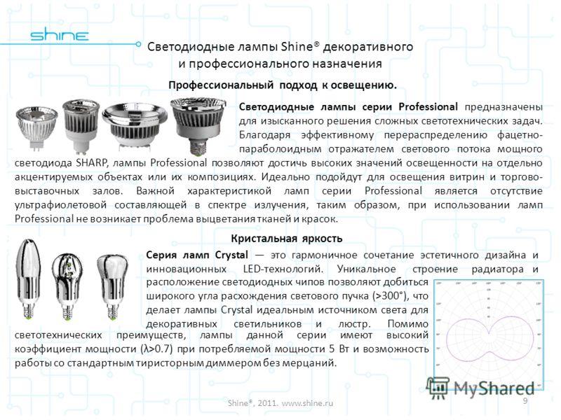 Серия ламп Crystal это гармоничное сочетание эстетичного дизайна и инновационных LED-технологий. Уникальное строение радиатора и и расположение светодиодных чипов позволяют добиться широкого угла расхождения светового пучка (>300°), что делает лампы