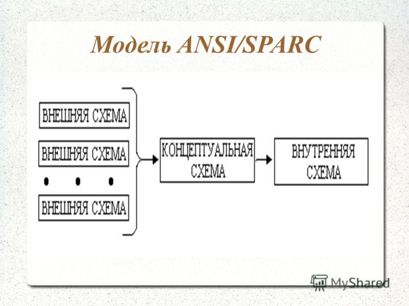 Модель ANSI/SPARC