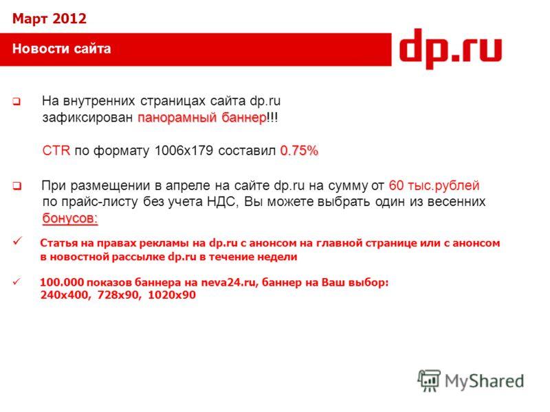 Новости сайта Март 2012 На внутренних страницах сайта dp.ru панорамный баннер зафиксирован панорамный баннер!!! 0.75% CTR по формату 1006x179 составил 0.75% При размещении в апреле на сайте dp.ru на сумму от 60 тыс.рублей по прайс-листу без учета НДС