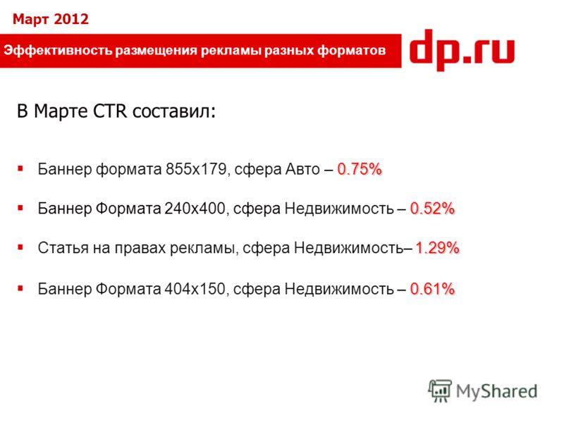 В Марте CTR составил: 0.75% Баннер формата 855x179, сфера Авто – 0.75% 0.52% Баннер Формата 240х400, сфера Недвижимость – 0.52% 1.29% Статья на правах рекламы, сфера Недвижимость– 1.29% 0.61% Баннер Формата 404х150, сфера Недвижимость – 0.61% Ноябрь