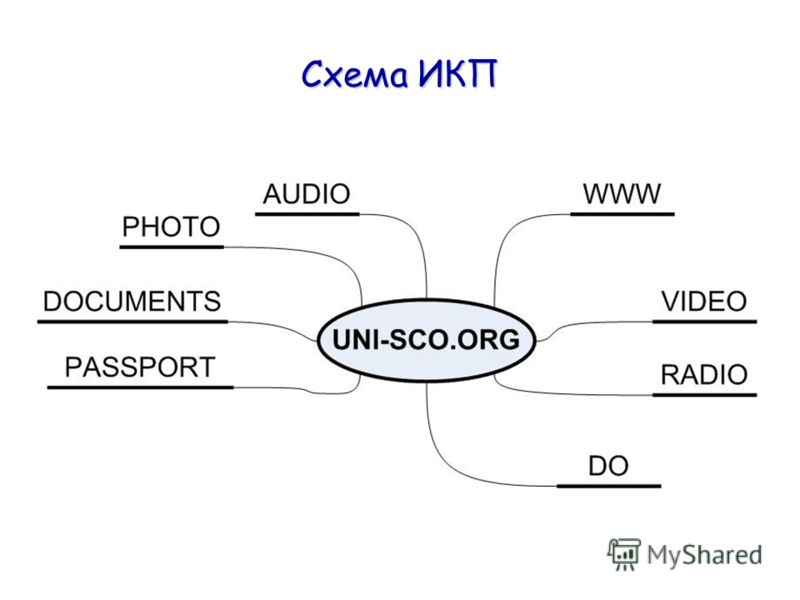 Схема ИКП