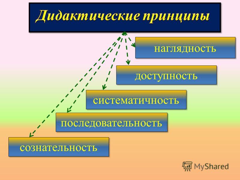 Н. П. Богданов-Бельский «Новая сказка» (фрагменты)