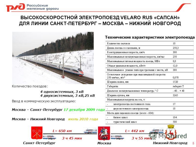 Технические характеристики электропоезда ВЫСОКОСКОРОСТНОЙ ЭЛЕКТРОПОЕЗД VELARO RUS «САПСАН» ДЛЯ ЛИНИИ САНКТ-ПЕТЕРБУРГ – МОСКВА – НИЖНИЙ НОВГОРОД Количество поездов: Ввод в коммерческую эксплуатацию: 17 декабря 2009 года 4 односистемных, 3 кВ 4 двухсис