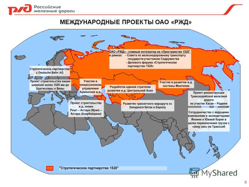 МЕЖДУНАРОДНЫЕ ПРОЕКТЫ ОАО «РЖД» 9