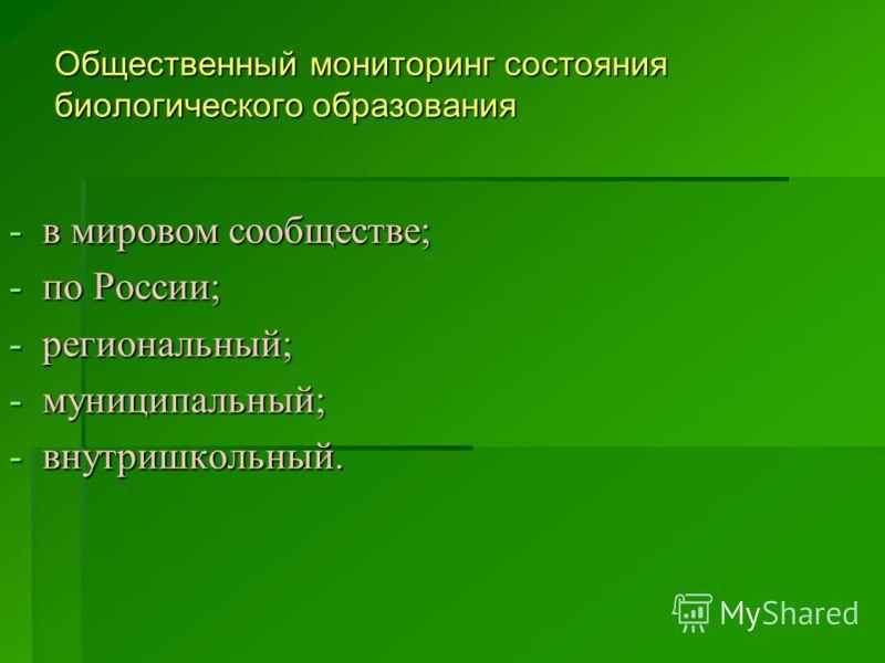 Общественный мониторинг состояния биологического образования -в мировом сообществе; -по России; -региональный; -муниципальный; -внутришкольный.