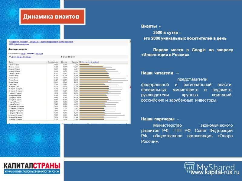 Динамика визитов www.kapital-rus.ru Визиты - 3500 в сутки – это 2000 уникальных посетителей в день Первое место в Google по запросу «Инвестиции в России» Наши читатели – представители федеральной и региональной власти, профильных министерств и ведомс