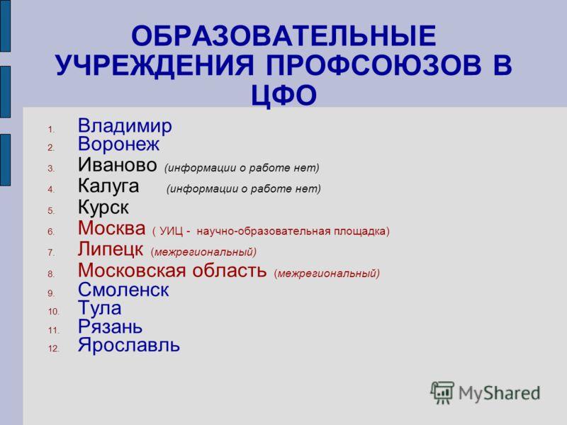 Данные об обучении профсоюзных кадров и актива на 01.01.2010 г.