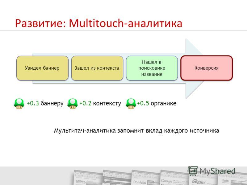 Развитие: Multitouch-аналитика Увидел баннерЗашел из контекста Нашел в поисковике название Конверсия Мультитач-аналитика запомнит вклад каждого источника +0.3 баннеру+0.2 контексту+0.5 органике