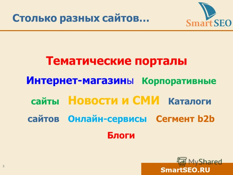 SmartSEO.RU Столько разных сайтов… Тематические порталы Интернет-магазины Корпоративные сайты Новости и СМИ Каталоги сайтов Онлайн-сервисы Сегмент b2b Блоги 3