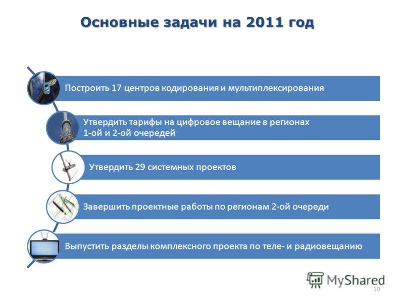 10 Основные задачи на 2011 год Построить 17 центров кодирования и мультиплексирования Утвердить тарифы на цифровое вещание в регионах 1-ой и 2-ой очередей Утвердить 29 системных проектов Завершить проектные работы по регионам 2-ой очереди Выпустить р