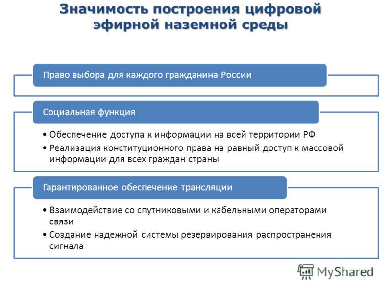 Значимость построения цифровой эфирной наземной среды Право выбора для каждого гражданина России Обеспечение доступа к информации на всей территории РФ Реализация конституционного права на равный доступ к массовой информации для всех граждан страны С
