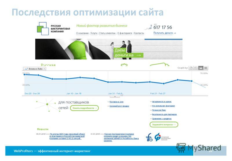 WebProfiters эффективный интернет-маркетинг Последствия оптимизации сайта 18