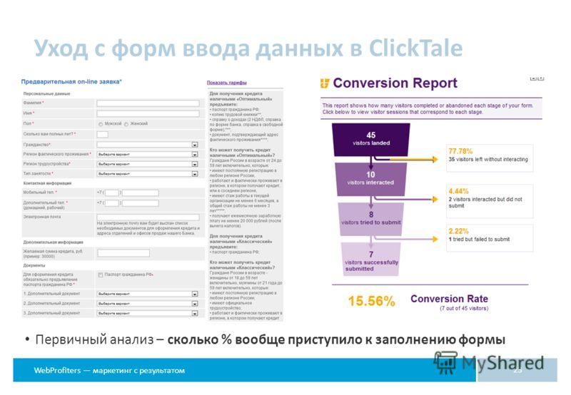 WebProfiters маркетинг с результатом Уход с форм ввода данных в CliсkTale 23 Первичный анализ – сколько % вообще приступило к заполнению формы