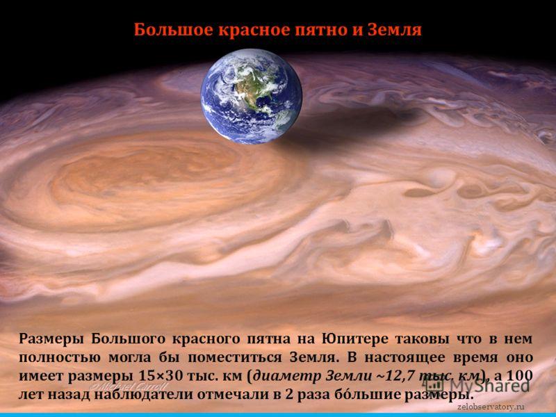 Большое красное пятно и Земля Размеры Большого красного пятна на Юпитере таковы что в нем полностью могла бы поместиться Земля. В настоящее время оно имеет размеры 15×30 тыс. км (диаметр Земли ~12,7 тыс. км), а 100 лет назад наблюдатели отмечали в 2
