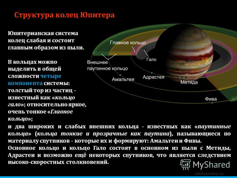 Структура колец Юпитера и два широких и слабых внешних кольца - известных как «паутинные кольца» (кольца тонкие и прозрачные как паутина), называющиеся по материалу спутников - которые их и формируют: Амальтеи и Фивы. Основное кольцо и кольцо Гало со