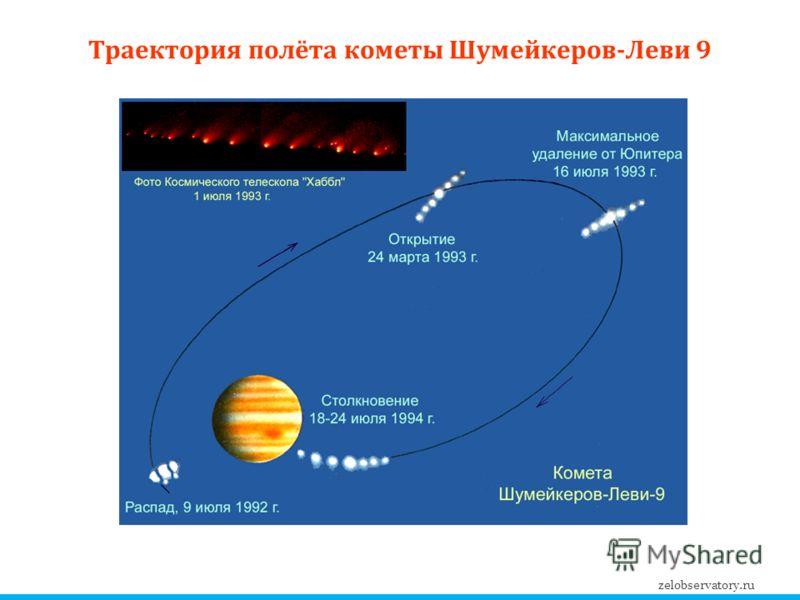Траектория полёта кометы Шумейкеров-Леви 9
