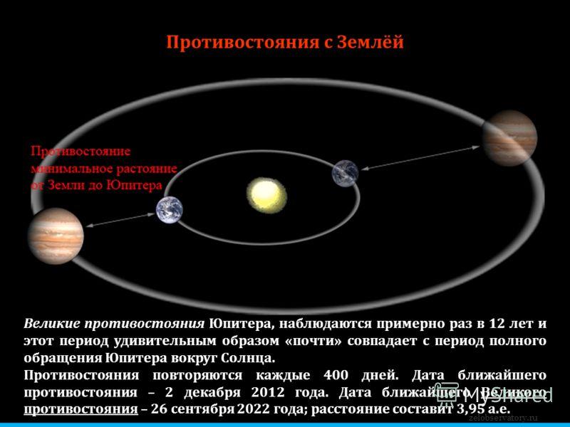 Противостояния с Землёй Великие противостояния Юпитера, наблюдаются примерно раз в 12 лет и этот период удивительным образом «почти» совпадает с период полного обращения Юпитера вокруг Солнца. Противостояния повторяются каждые 400 дней. Дата ближайше