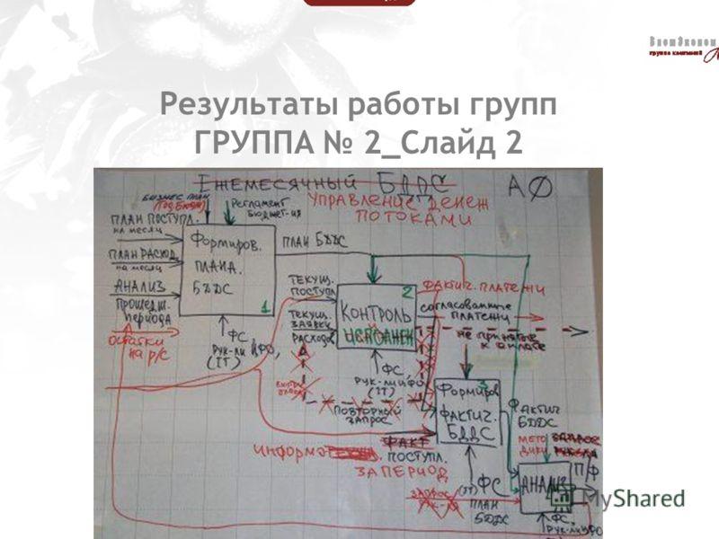 Результаты работы групп ГРУППА 2_Слайд 2