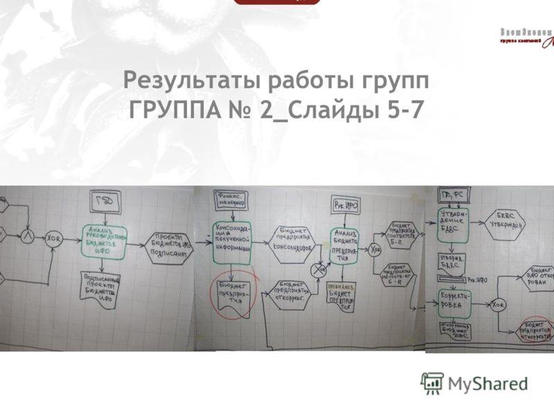 Результаты работы групп ГРУППА 2_Слайды 5-7
