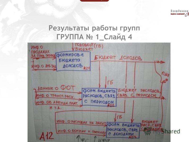 Результаты работы групп ГРУППА 1_Слайд 4