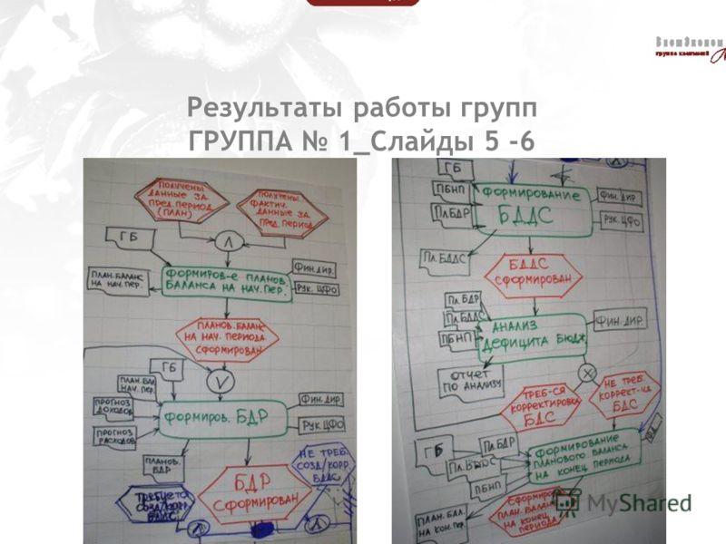 Результаты работы групп ГРУППА 1_Слайды 5 -6