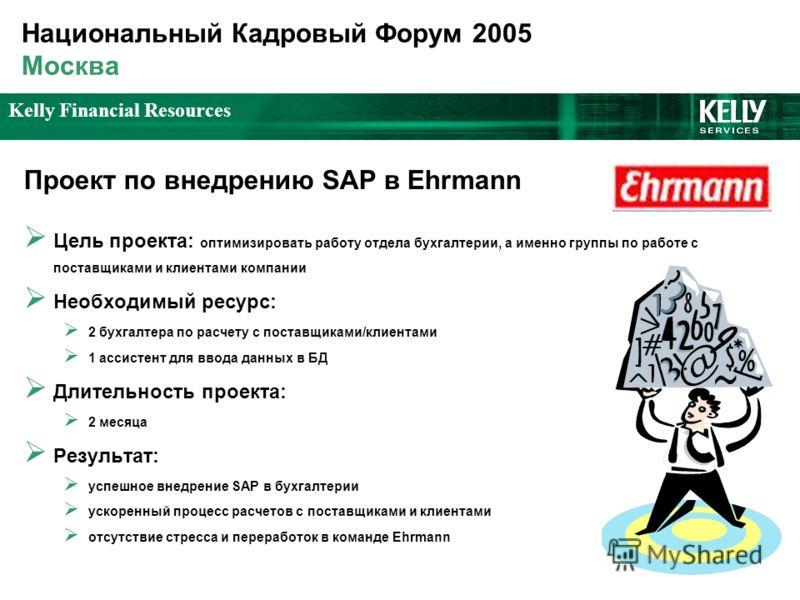 Kelly Financial Resources Национальный Кадровый Форум 2005 Москва Цель проекта: оптимизировать работу отдела бухгалтерии, а именно группы по работе с поставщиками и клиентами компании Необходимый ресурс: 2 бухгалтера по расчету с поставщиками/клиента