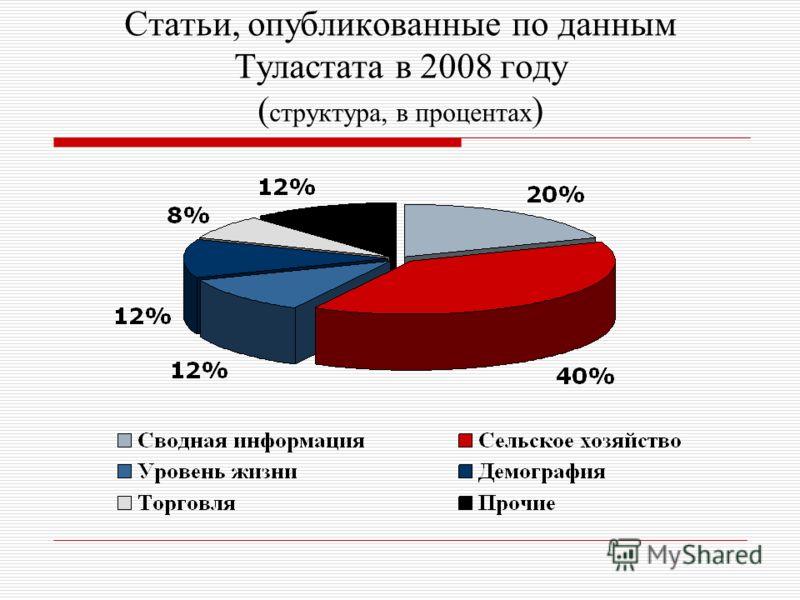 Статьи, опубликованные по данным Туластата в 2008 году ( структура, в процентах )