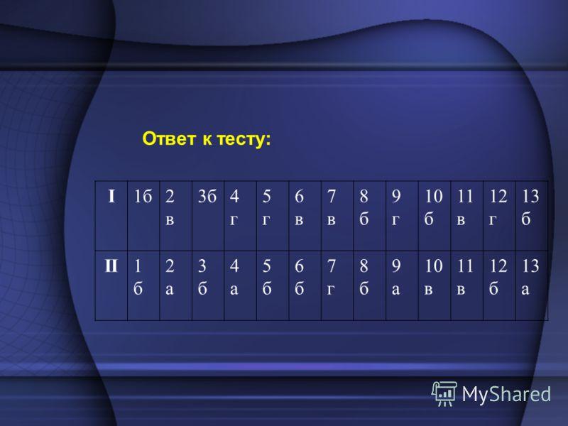 Ответ к тесту: I1б2в2в 3б4г4г 5г5г 6в6в 7в7в 8б8б 9г9г 10 б 11 в 12 г 13 б II1б1б 2а2а 3б3б 4а4а 5б5б 6б6б 7г7г 8б8б 9а9а 10 в 11 в 12 б 13 а