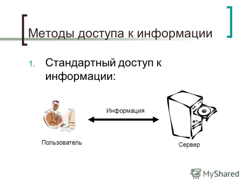 Методы доступа к информации 1. Стандартный доступ к информации: Пользователь Сервер Информация